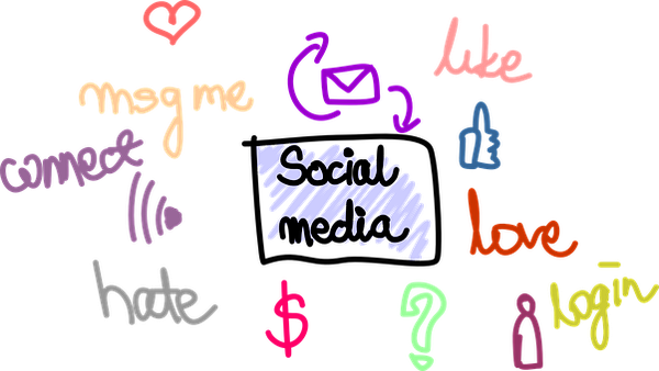 social media - polecana agencja
